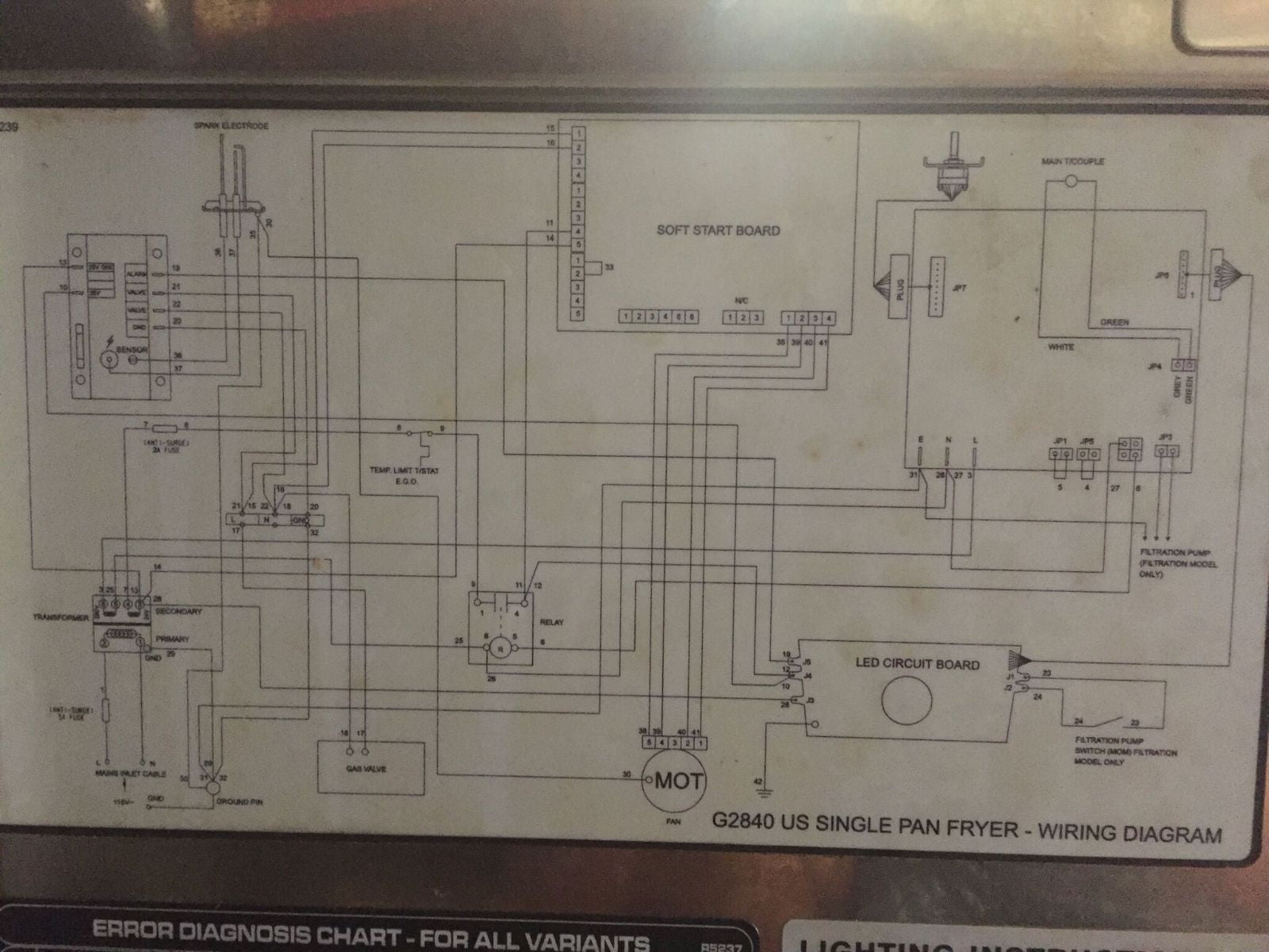 Infiniti G2840 Gas Double Bank Fryer Atlantic Restaurant Bakery Alto Shaam Wiring Diagram