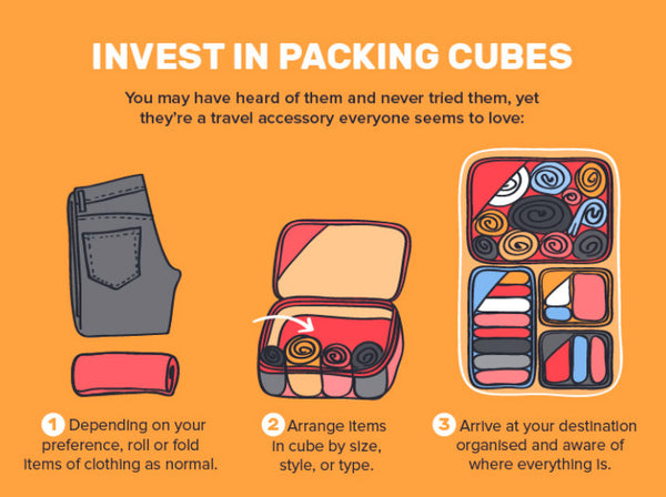 Pack Your Suitcase Like A Pro