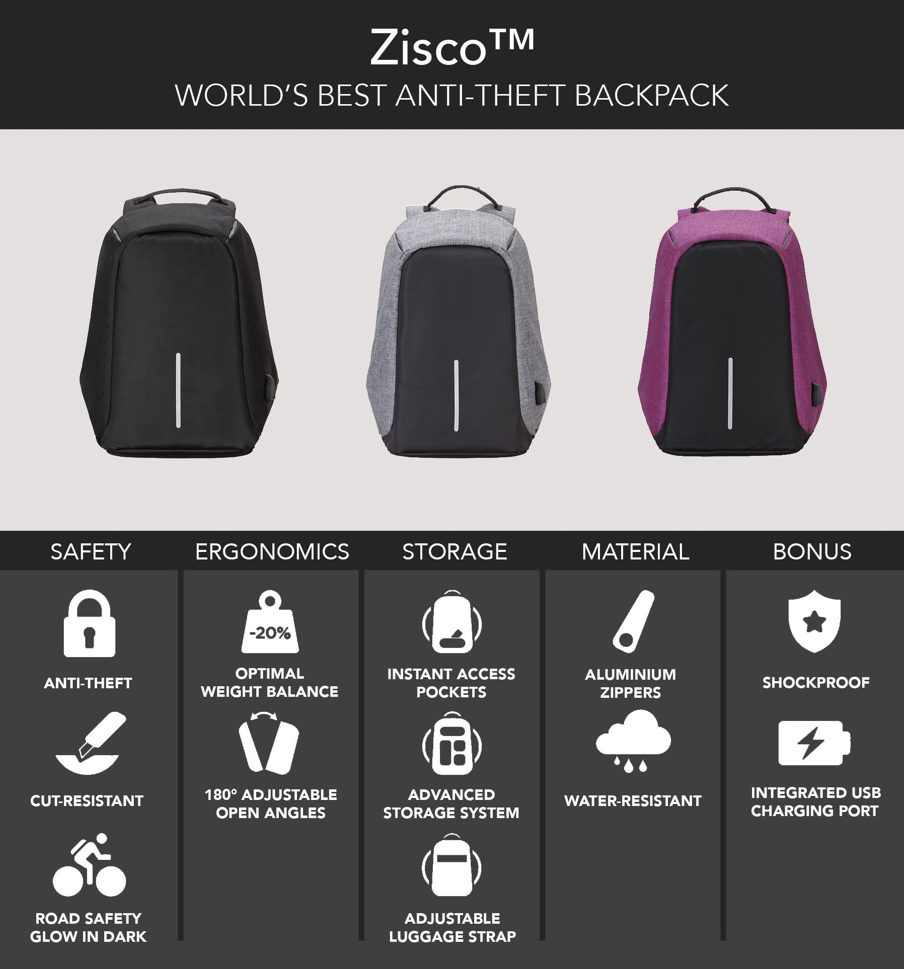 247d611bf8 Zisco™ Anti-Theft Travel Backpack – Chance Craft