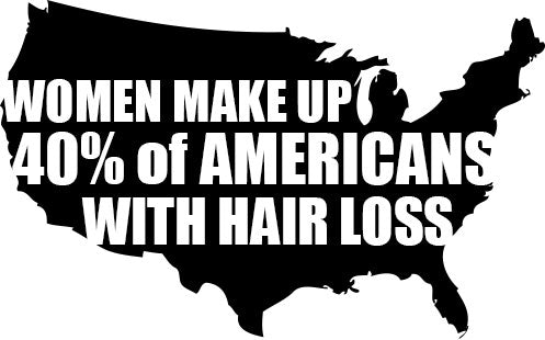 Women make up 40% of Americans with Hair Loss