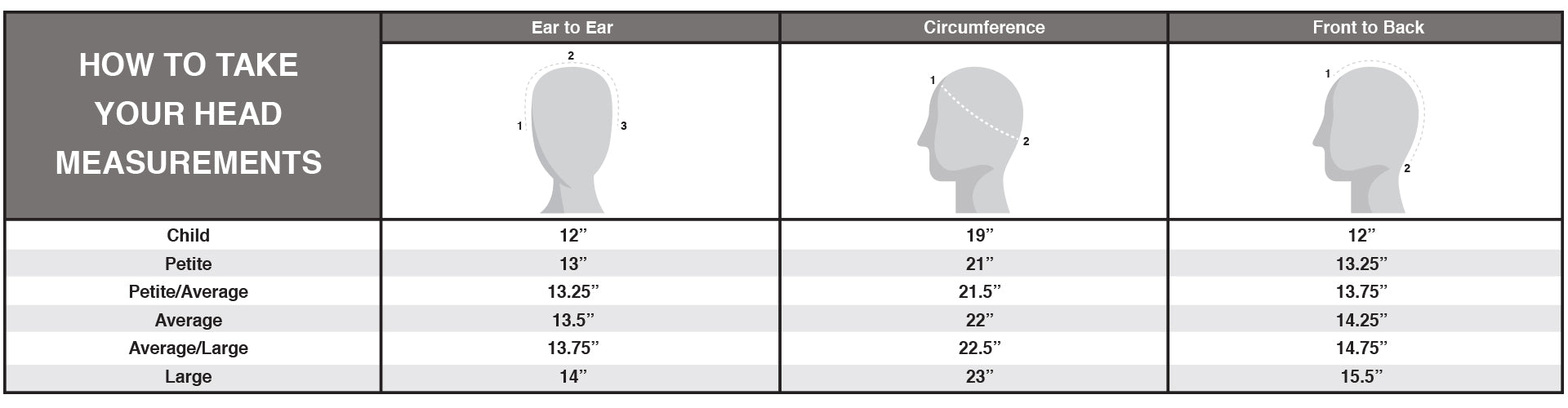 Wig Size Chart | Petite, Average & Large