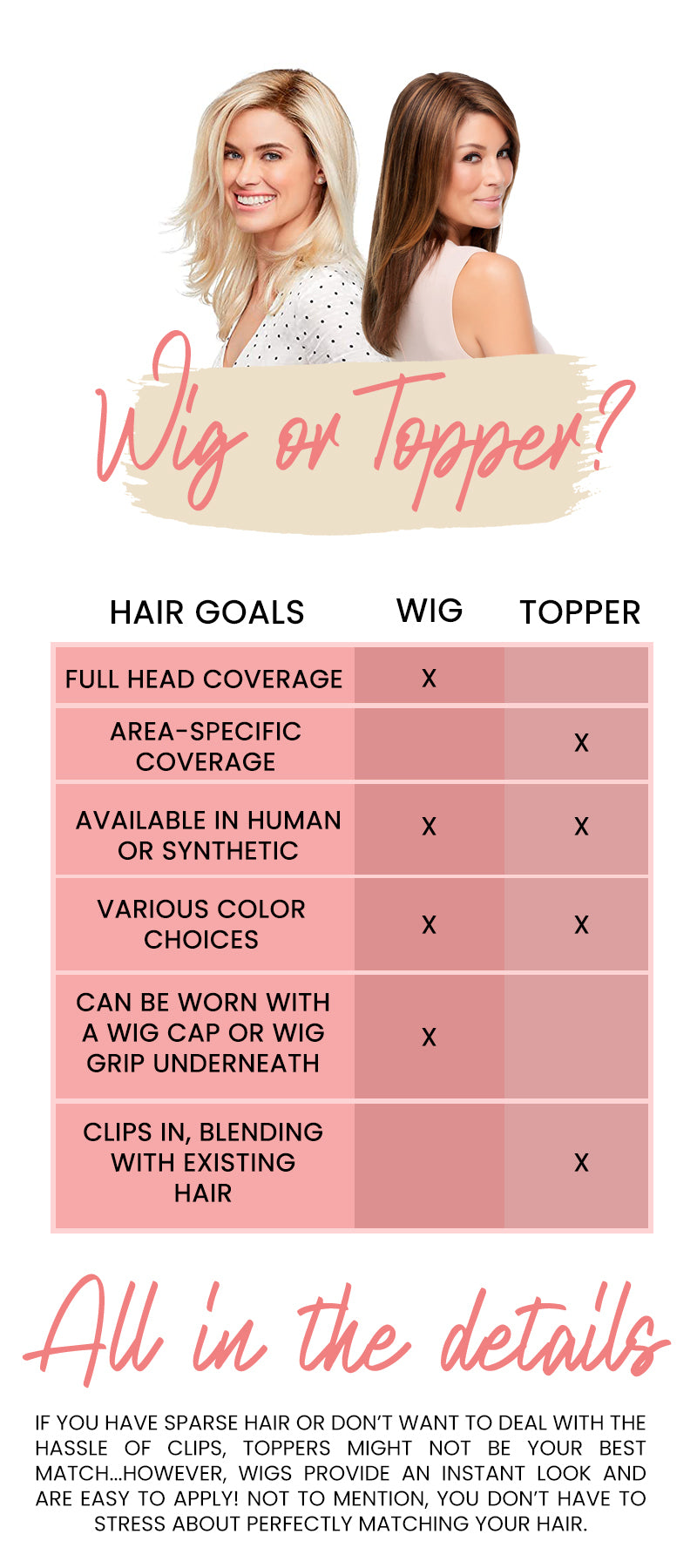 Topper or wig