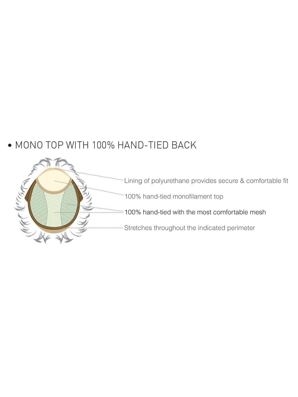 MONO TOP with Machine Made Back | Cap