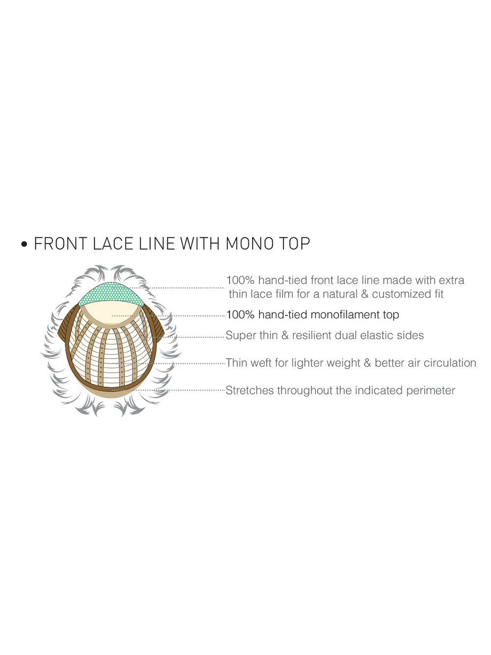 Front Lace Line With Mono Top | Cap