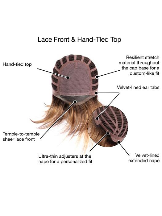 Cap Construction | Lace Front | Hand-Tied Monofilament Top