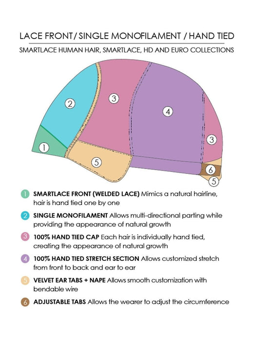 Lace Front with 100% Hand Tied Cap, see chart for details