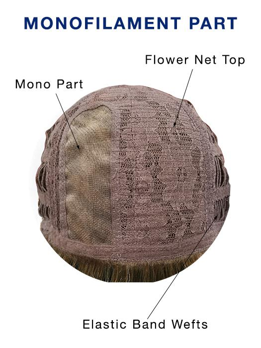 Cap Construction | Lace Front | Monofilament Part
