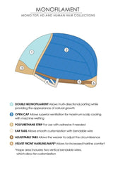 Monofilament Top | Cap Construction