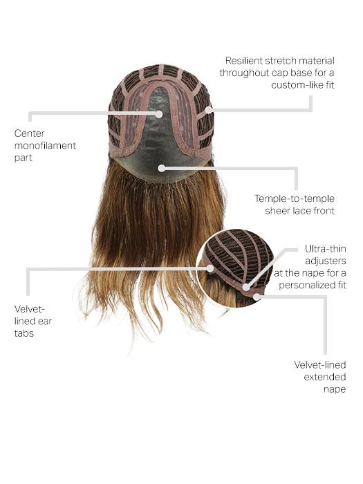 LACE FRONT | CENTER MONO PART | CAP CONSTRUCTION