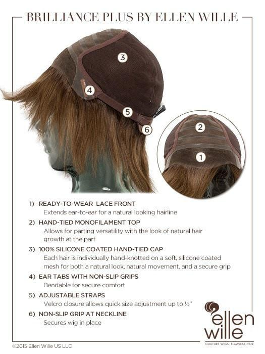 100% Hand-Tied Cap with Lace Front, see cap construction chart for more details