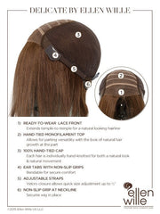 100% Hand-Tied with Lace Front, see Cap Construction Chart for details