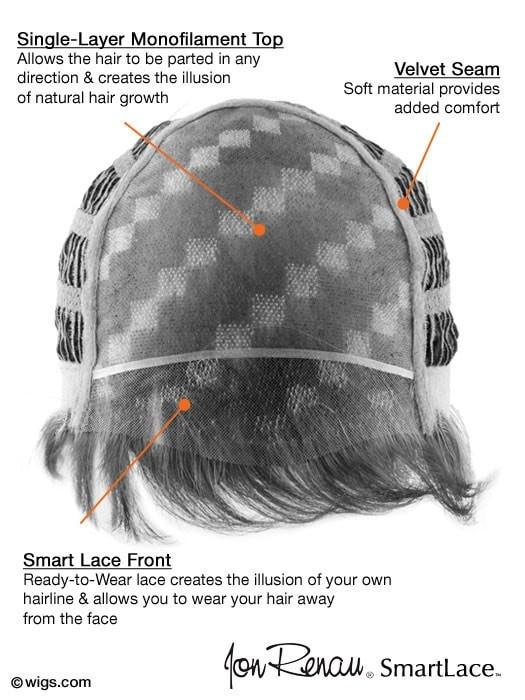 Cap Construction | Monofilament Top and Smart Lace Front