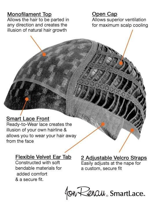 Smart Lace Front | Virtually undetectable sheer lace front, see cap construction chart for more details