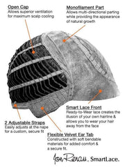 Lace Front, see Cap Construction Chart for details