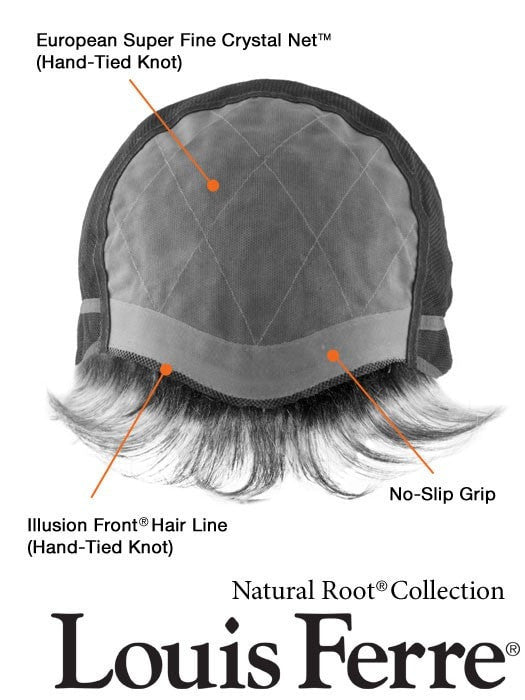 Double Monofilament Top with a 100% Hand-Tied Cap