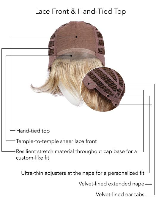Cap Construction | Lace Front | 100% Hand-Tied