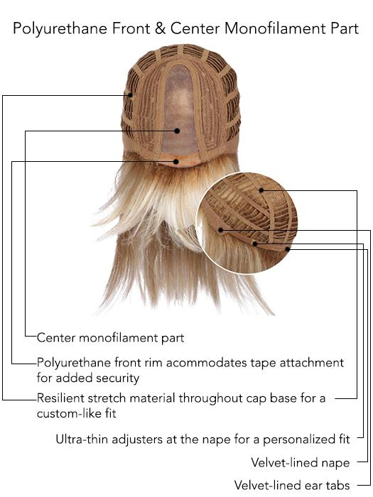 Cap Construction | Monofilament Part