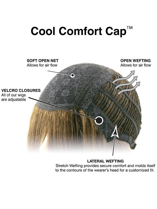 Cap Construction | Cool Comfort Cap