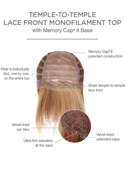 Cap Construction | Lace Front | Monofilament Top