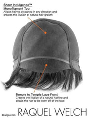 CENTER STAGE by Raquel Welch | Cap Details
