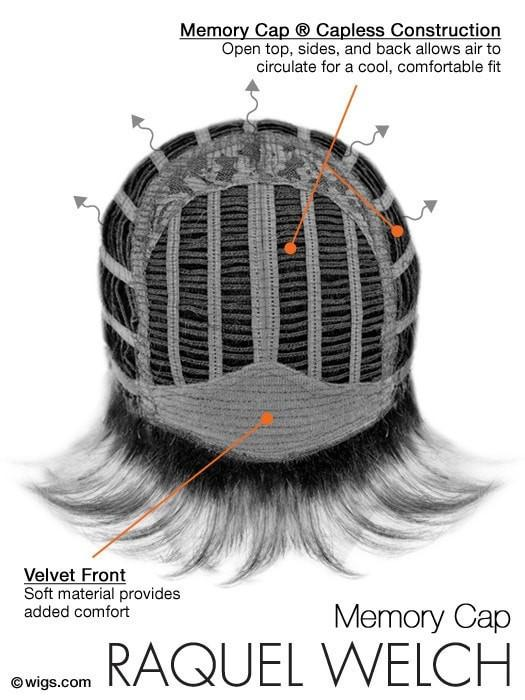 TRESS by Raquel Welch | Cap Construction Chart