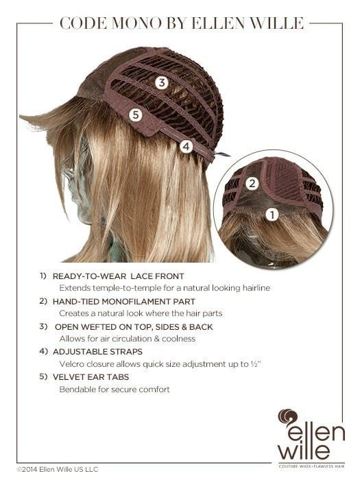 Lace Front & Monofilament Part, see cap construction chart for details