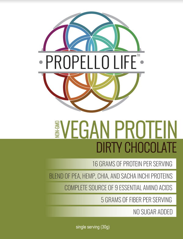 Propello Life Vegan Protein is the best plant based protein and is non-gmo front
