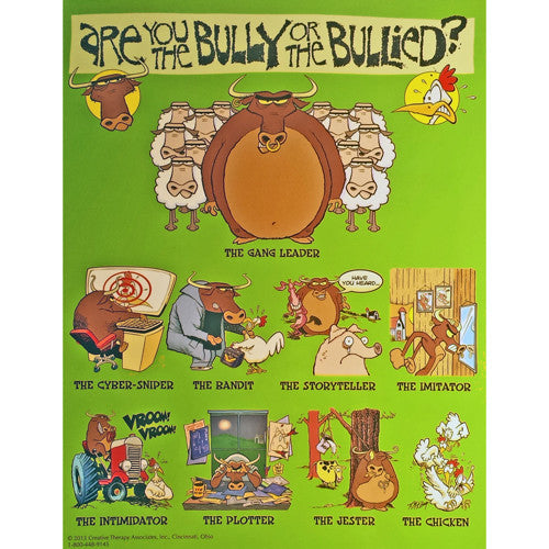 Are You The Bully Or The Bullied? Laminated Poster