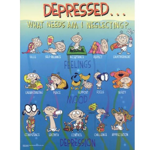 Depressed Poster: What Needs Am I Neglecting?
