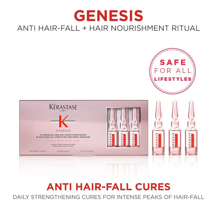 Kérastase Genesis Anti Hair-Fall Fortifying Treatment Ampoules 10x6mL