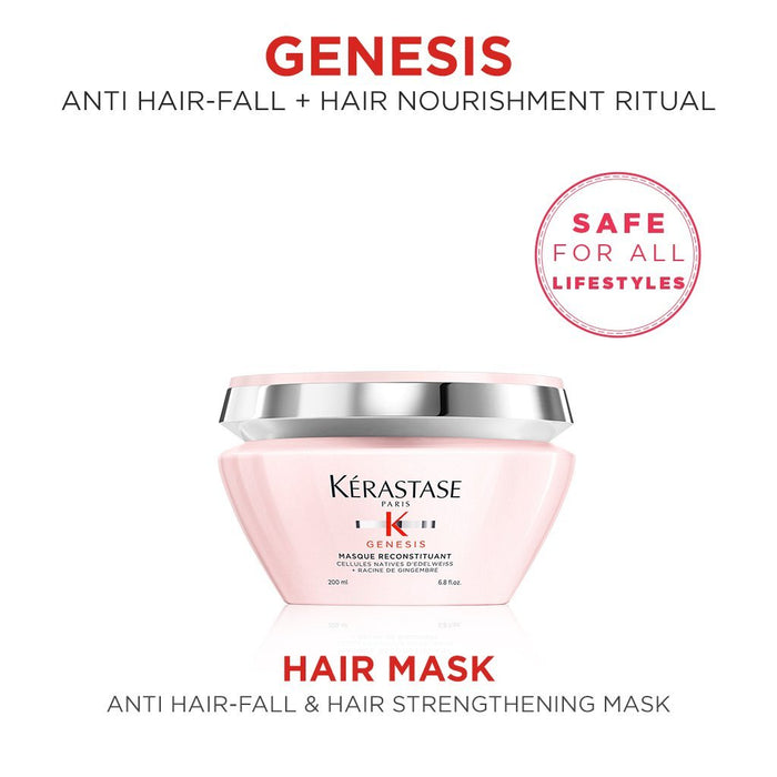 Buy Kérastase Genesis Anti Hair-Fall Fortifying Mask 200ml on HairMNL