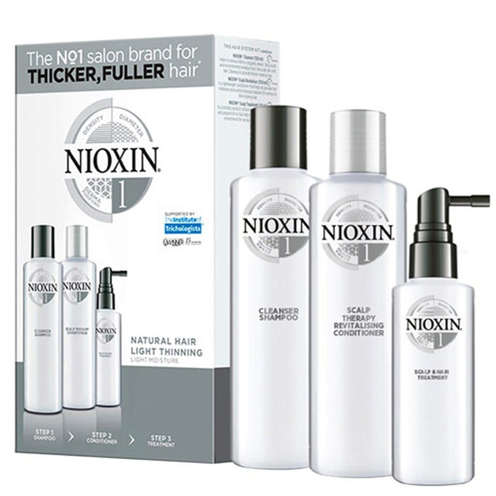 Buy NIOXIN System Kit 1 on HairMNL