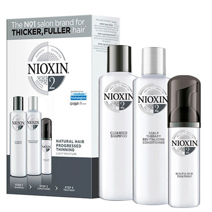Buy NIOXIN System Kit 2 on HairMNL