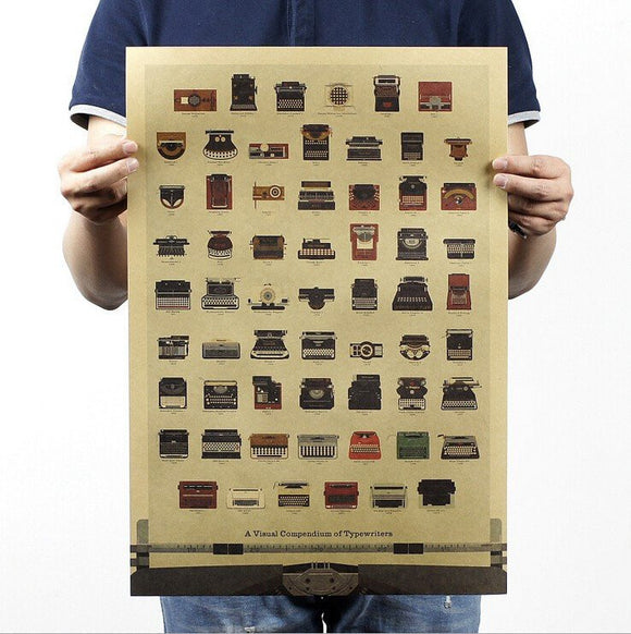 New! Revolution of Typewriters on Wall Poster