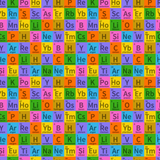 Periodic Table Patterned Vinyl - Chemistry Pattern Craft Vinyl