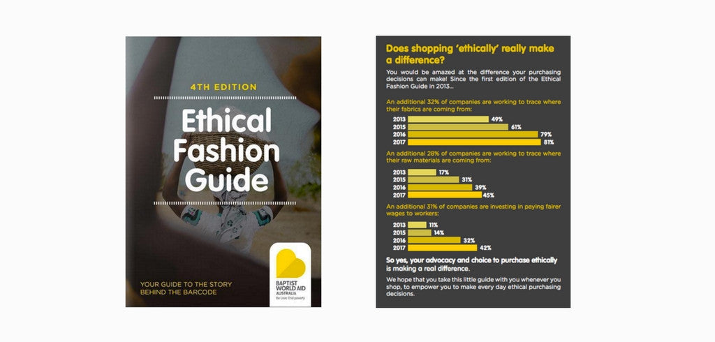 2016 & 2017 Ethical Fashion Report Comparison