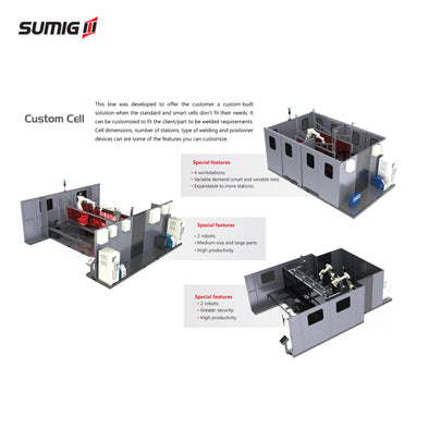 CustomCell Robotic Arc Welding System - Customized for your requirements - Sumig USA Premium Welding Equipment Supplies and Robotics