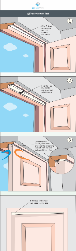 Instructions on installing Efficiency Seal (50 metres) Trouble Free Door/Window Seal - Efficiency Matrix