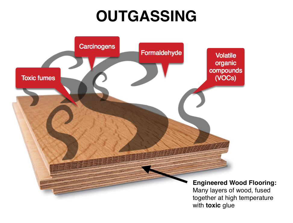 outgassing toxic fumes and formaldehyde from engineered wood flooring