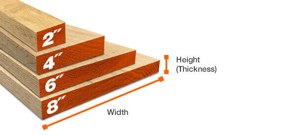 Wood and Board Size