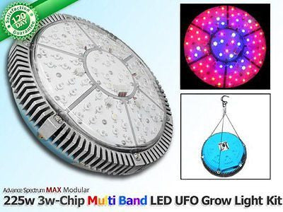 225 Watt Advanced Spectrum MAX Multi-Band 3w-Chip Modular Grow Light U.F.O. Kit