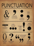 Punctuation Writing and Grammar Poster for Home, Office, Classroom or Library