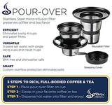 Reusable Single Cup Pour Over Filter for All Keurig K-cup Brewers Tea Kettle