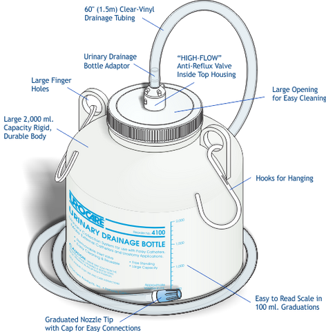 urocare-drainage-bottle-4100