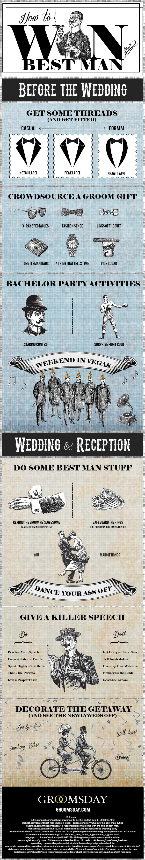 Best Man Duties Infographic