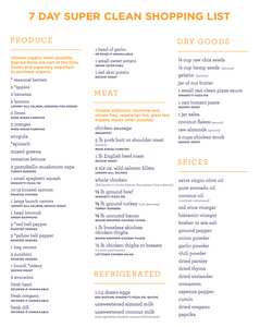 7 Day Standard Meal Plan (Shopping List)