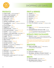 Fall Meal Plan (Shopping List)