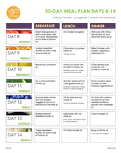 Standard Meal Plan (Weekly Plan)