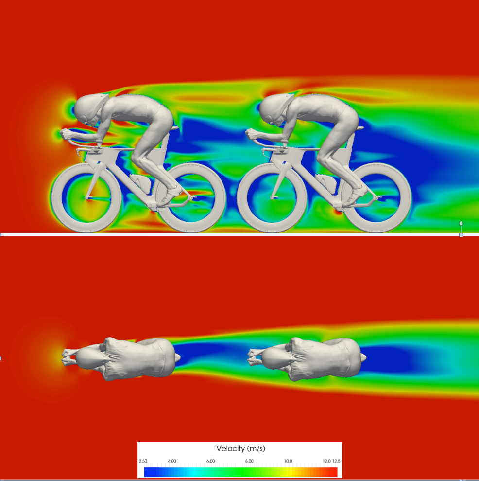 Drafting Aerodynamics by Swiss Side