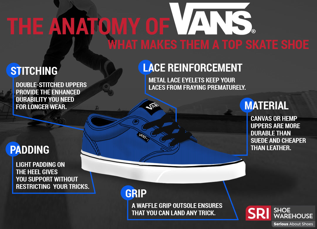 The Anatomy Of Vans What Makes Them A Top Skate Shoe